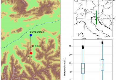 Filling Gaps in Hourly Air Temperature Data Using Debiased ERA5 Data